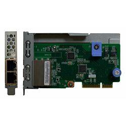 SRV DOD LN NET 2x1GB RJ45 LOM